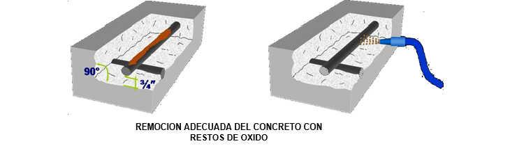 Limpieza y protección del acero de refuerzo